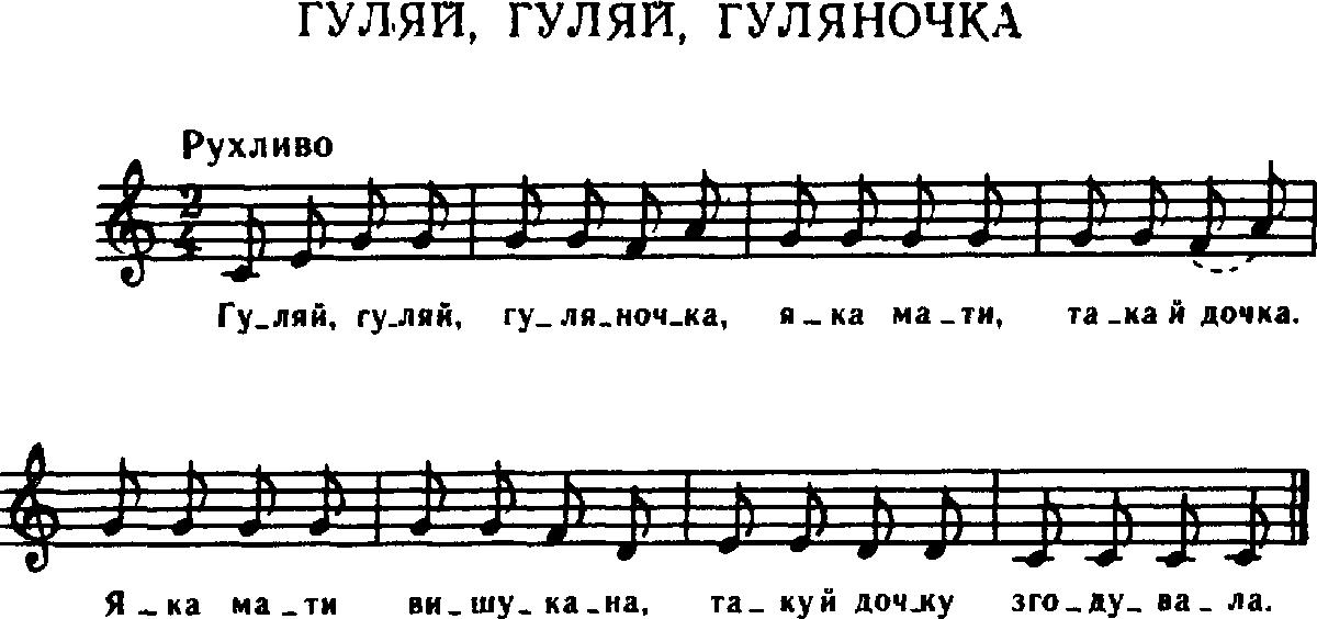 Українські пісні 2016 в сучасній обробці !! - YouTube